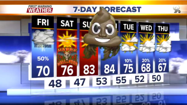Poop Halloween Forecast