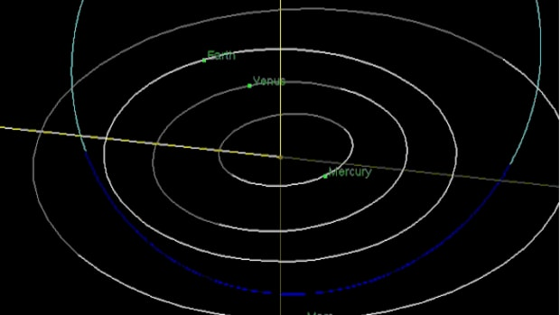 NASA Has Released The Projection Of Asteroid 86666