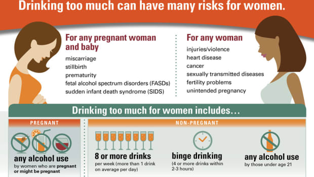 CDC Drinking Infographic
