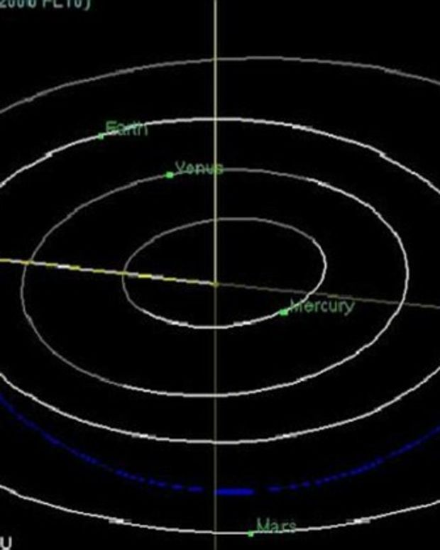 Asteroid 2015 TB145 trajectory